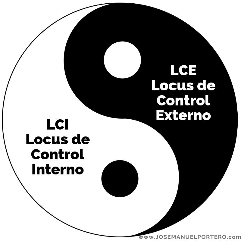 Locus de Control