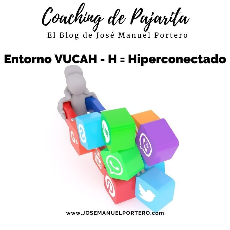 Entorno VUCAH - H = Hiperconectado