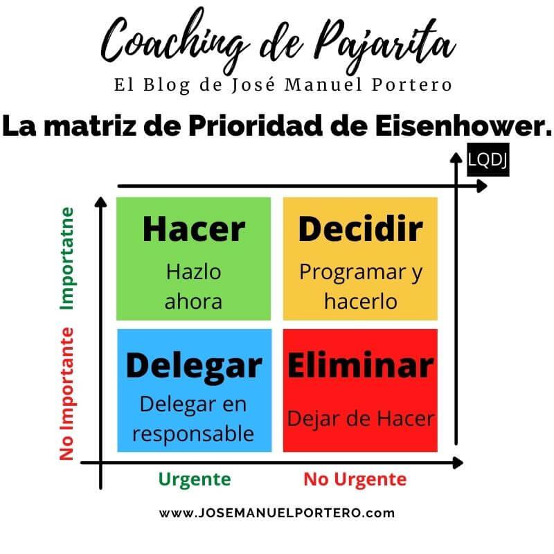 MATRIZ DE PRIORIDAD DE EISENHOWER