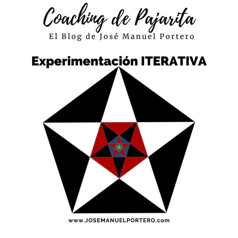 Experimentación-Iterativa